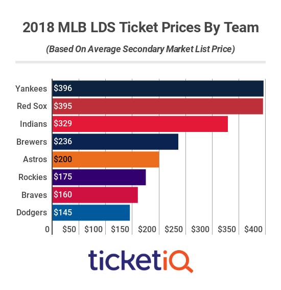 2018-lds-ticket-prices-2
