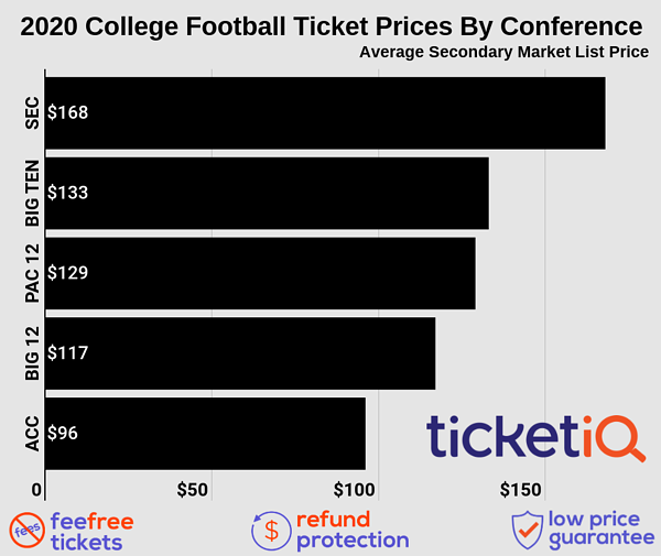 2020-top-ten-college-football-teams-4