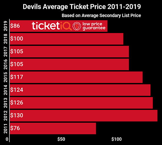 Devils_Tickets_2019