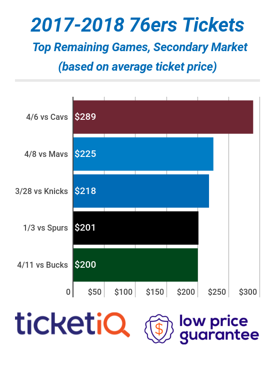 76ers tickets