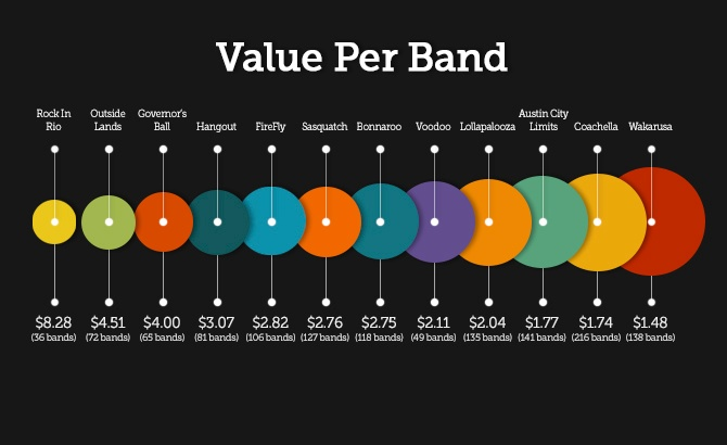 ValuePerBand