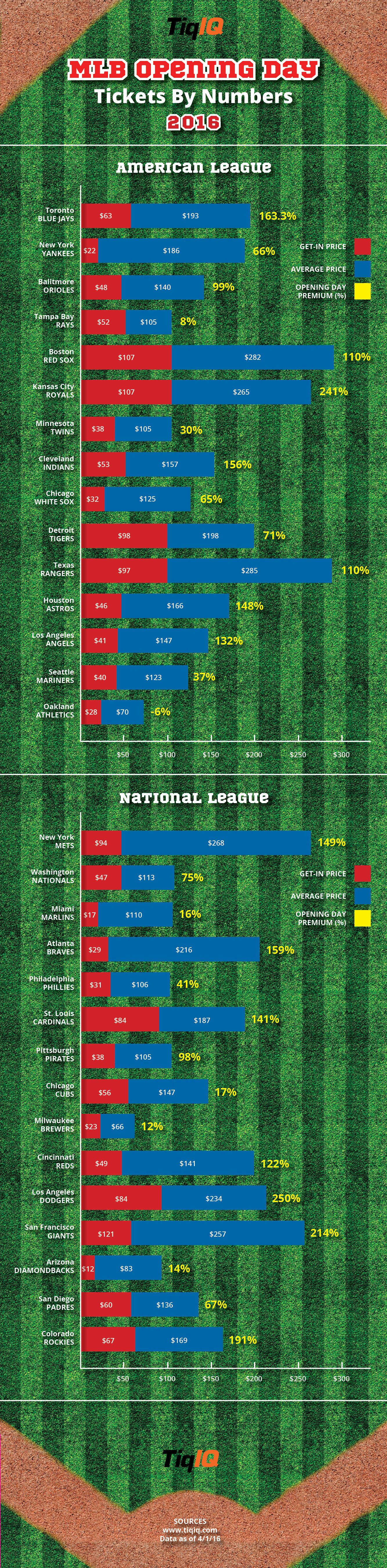 mlb_openingday_infographic.1 (1)