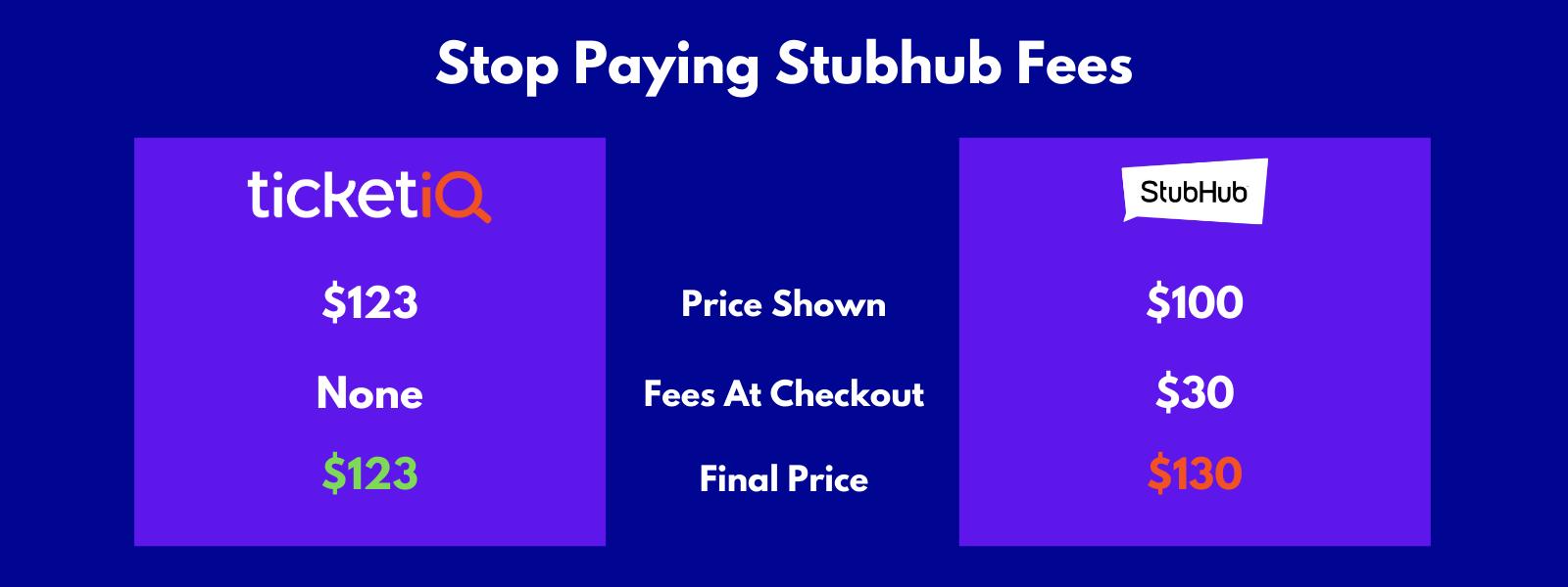 Price Shown 1