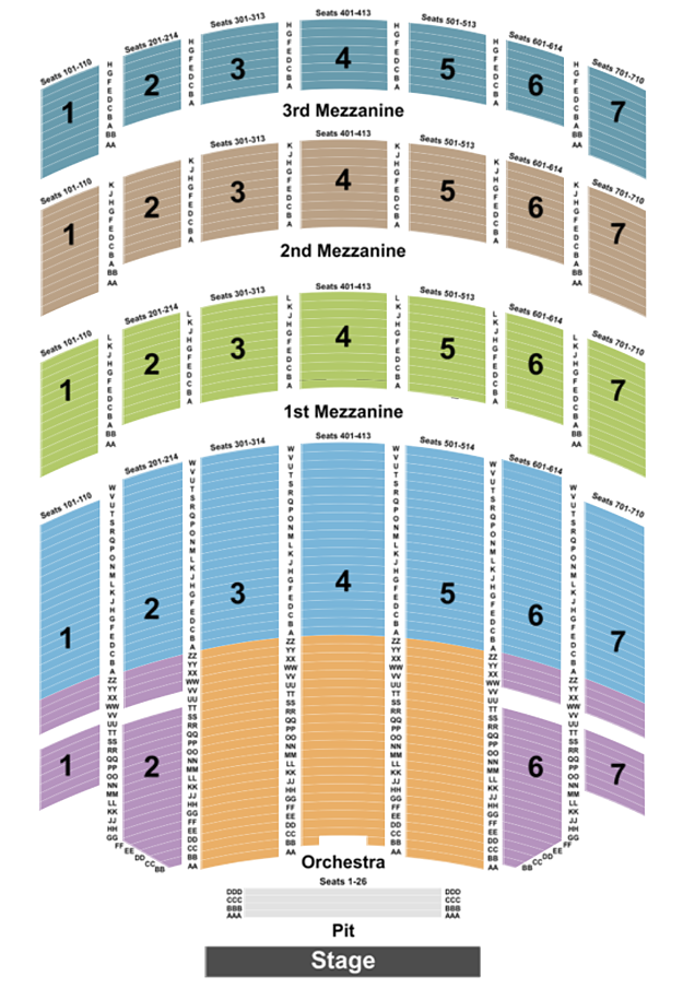 Radio City Music Hall Seating Chart And Shopping Guide