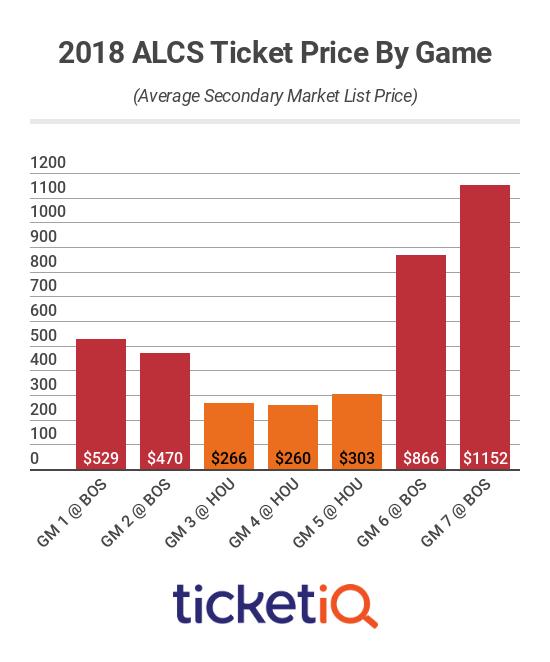 alcs-tickets-2018