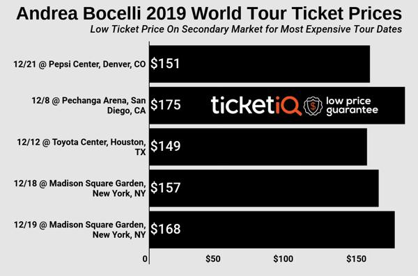 andrea-bocelli-2019-world-tour