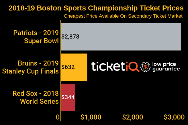 boston-championship-2019