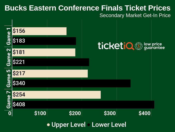 bucks-conference-finals-2
