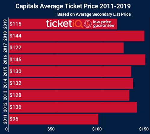 caps-2011-2018-1