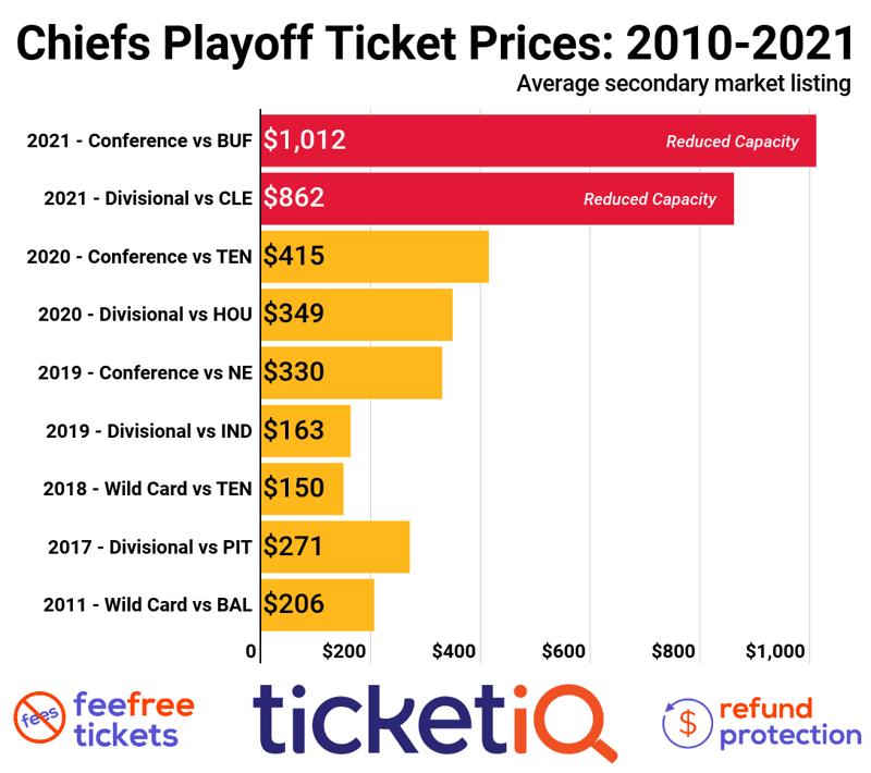chiefs-playoffs (9)
