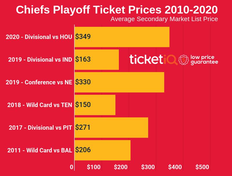 chiefs-playoffs-2
