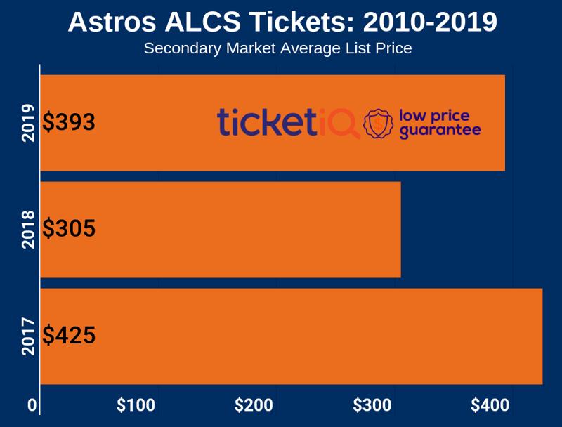 copy-astros-alcs-tickets