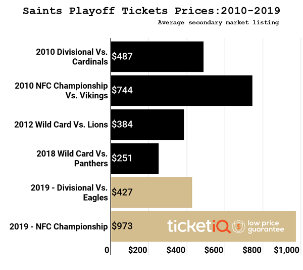 copy-saints_playoffs_19-4