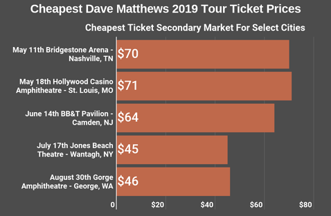 dave-matthews-2019