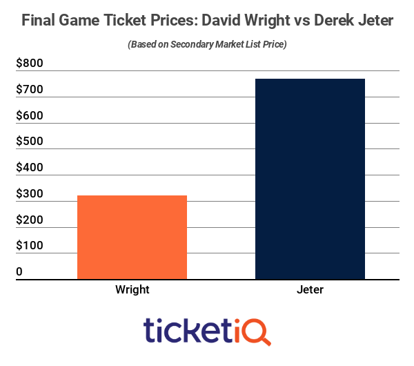 jeter-vs-wright-final-game-1