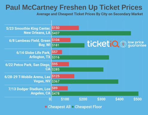 mccartney-freshenup