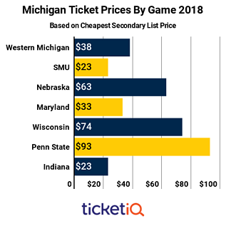 michigan-2018-game