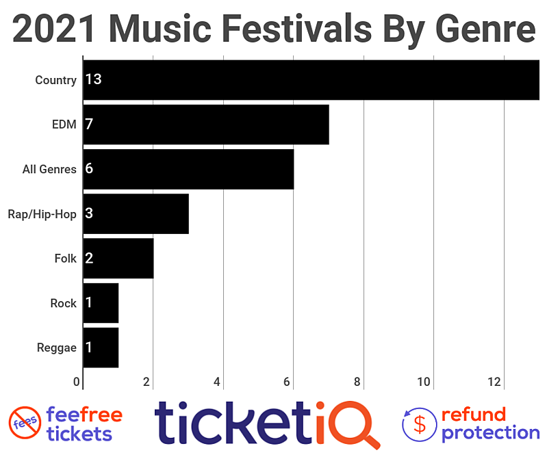 music-festivals-by-genre-3