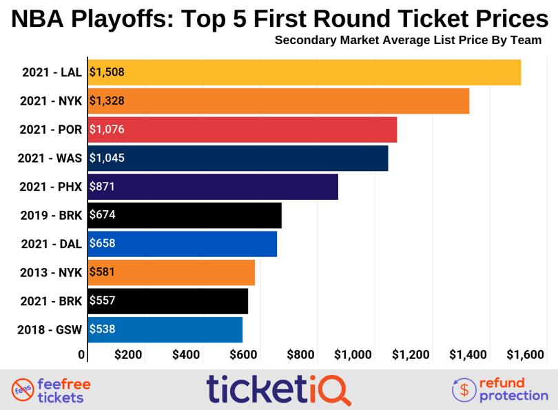 nba-playoffs-2021-1st-round