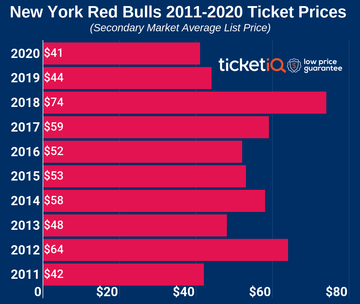 new-york-red-bulls-2011-2020