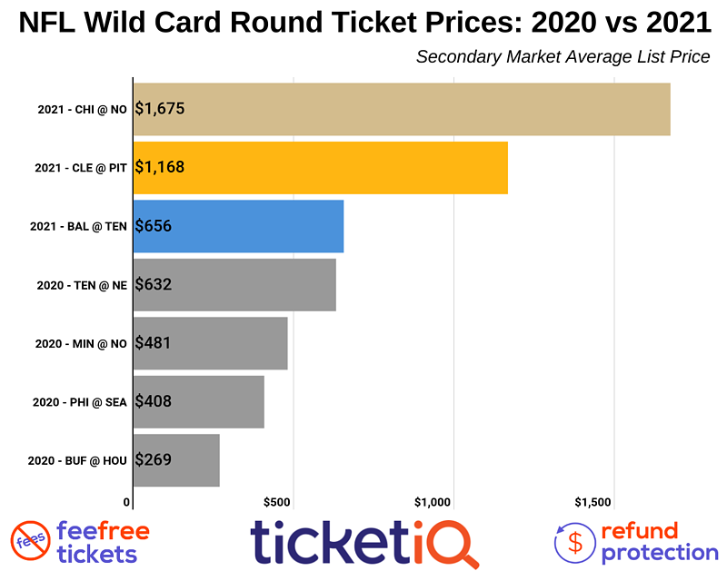 nfl-wild-card-round-1