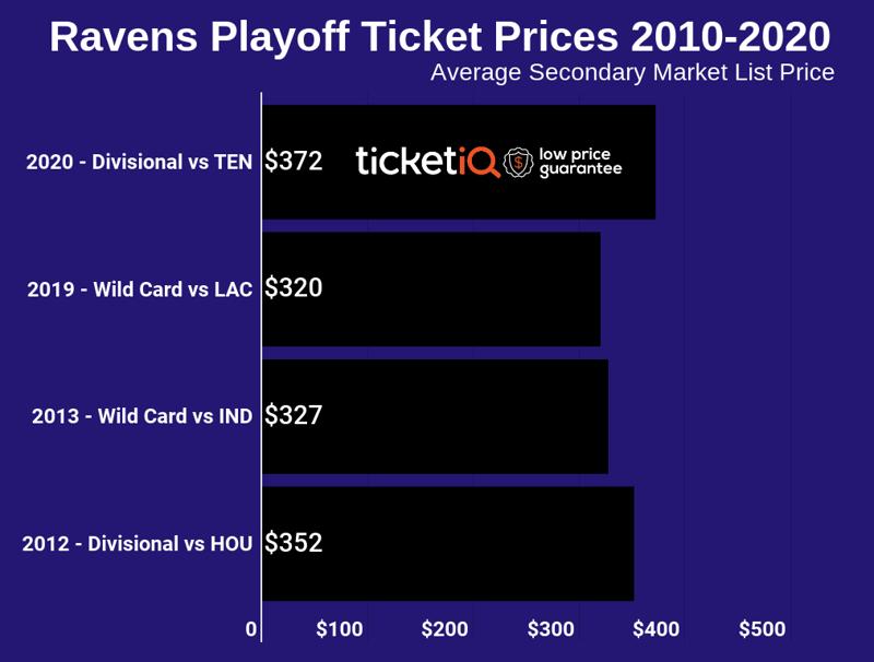 ravens-playoffs-3