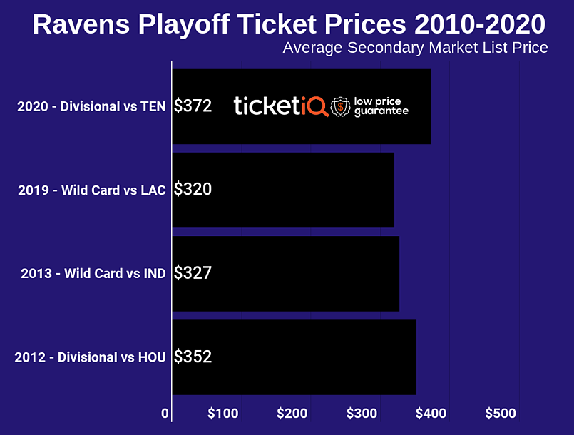 ravens-playoffs-3