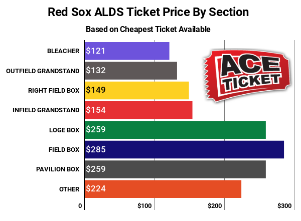 red-sox-alds-ace-2