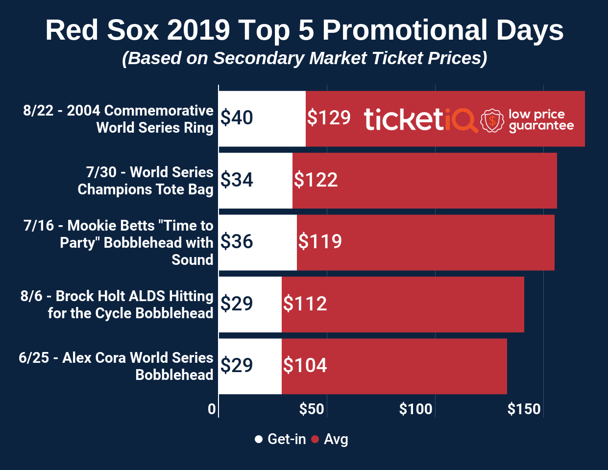 red-sox-promo-schedule-1