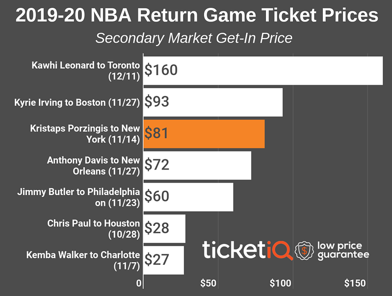 return-game-prices