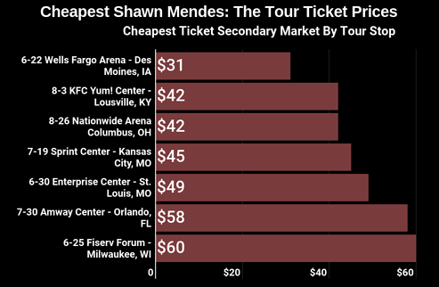 shawn-mendes-the-tour-1