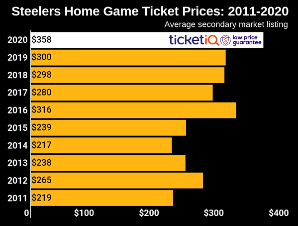 steelers-2020-home-game