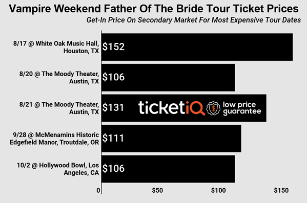 vampire-weekend-2019-father-of-the-bride-tour-1