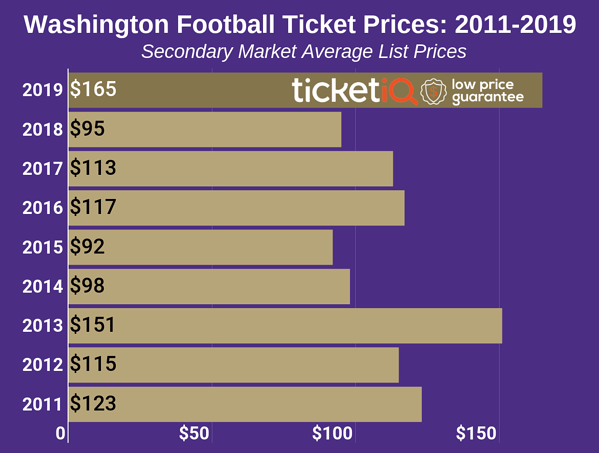 washington-football