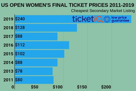 womens-final-us-open-2019-5