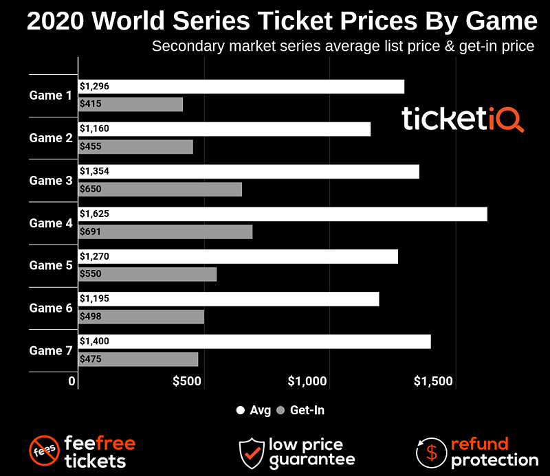 world-series-2020 (2)