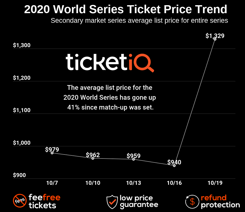 world-series-2020 (3)