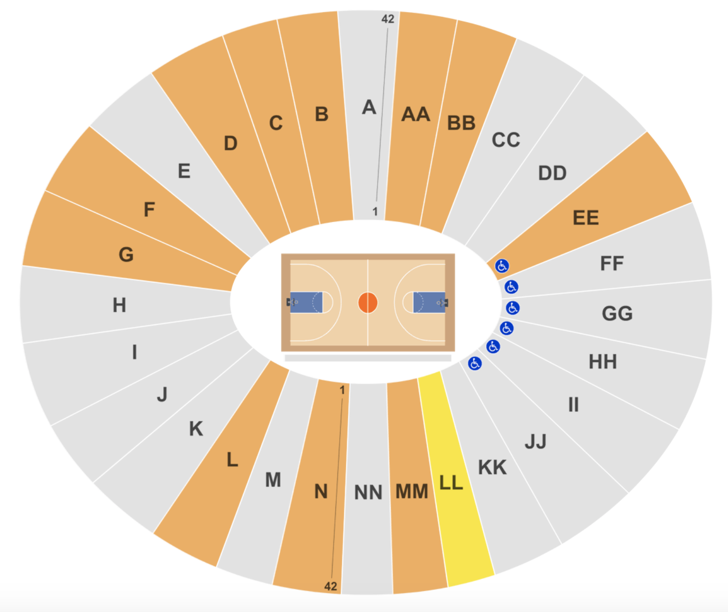 Where to Find The Cheapest Iowa vs. Penn State Basketball Tickets on 2/29