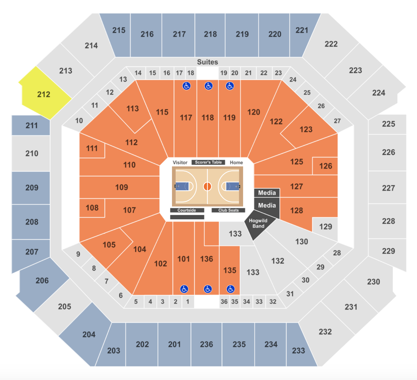 How To Find The Cheapest Arkansas Basketball Tickets + Face Value Options