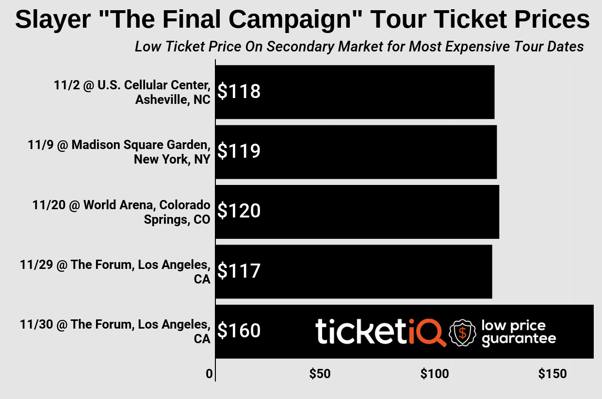 "How To Find The Cheapest Slayer Tickets For ""The Final Campaign"" Tour + Face Value Options"