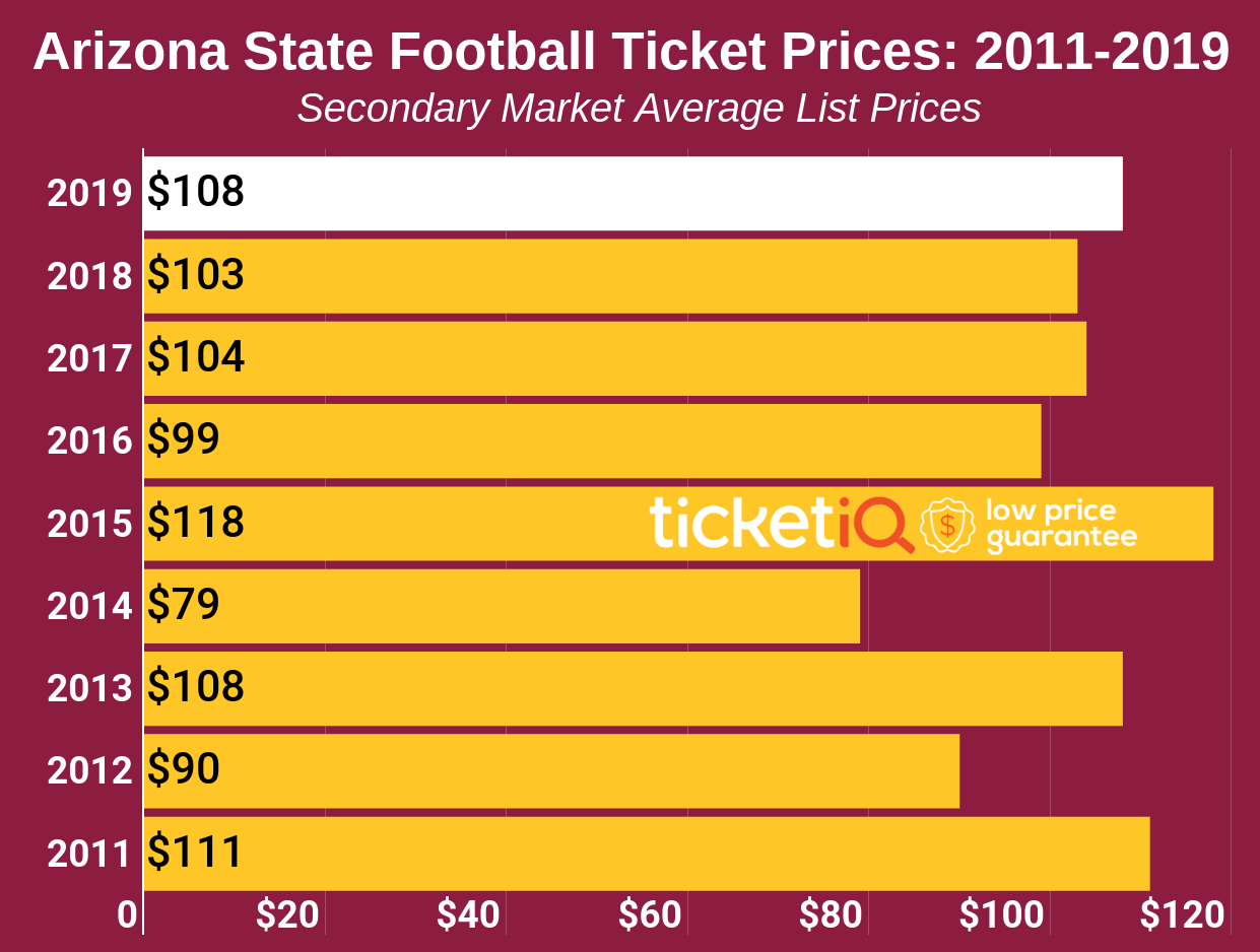 arizona-state-2019-tickets