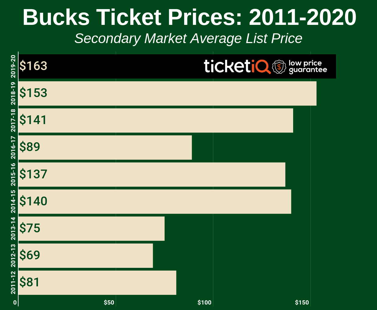 bucks-2011-2020