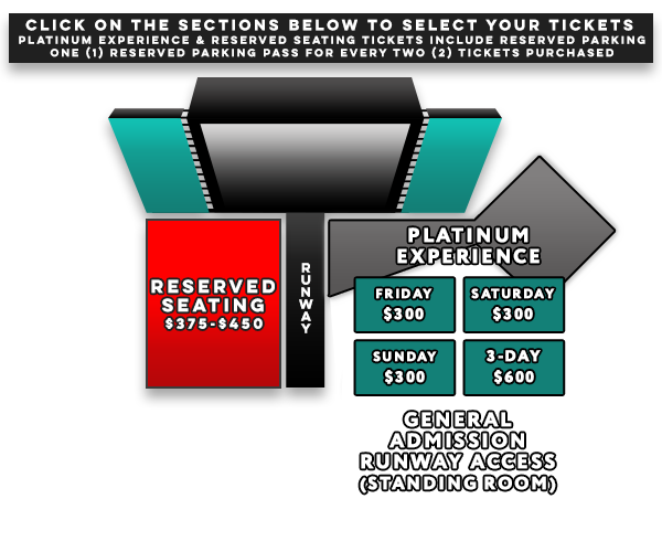 How to Find Cheapest Tickets for Country Thunder Florida + 2020 LineUp