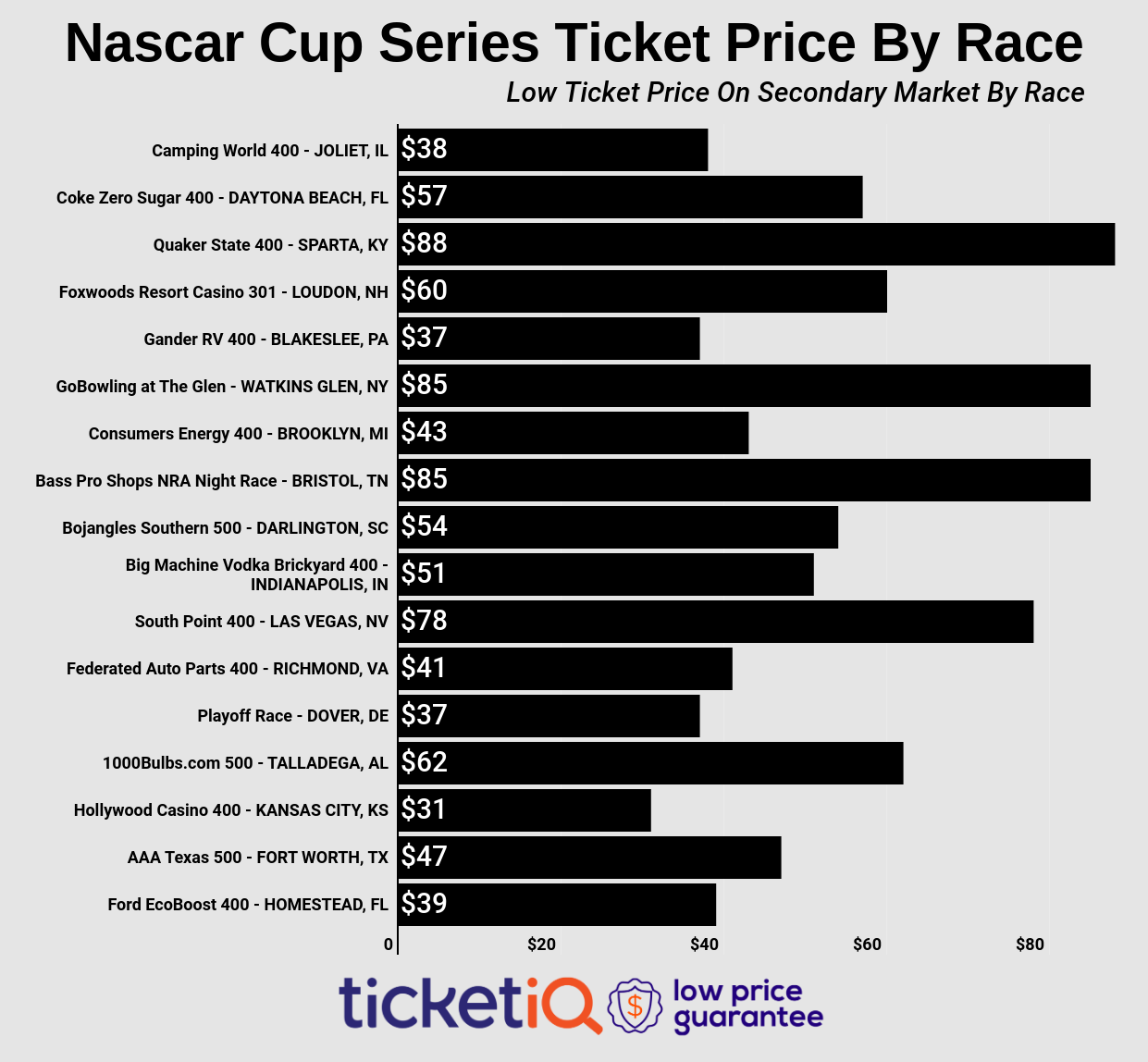 nascar-cup-series-2019
