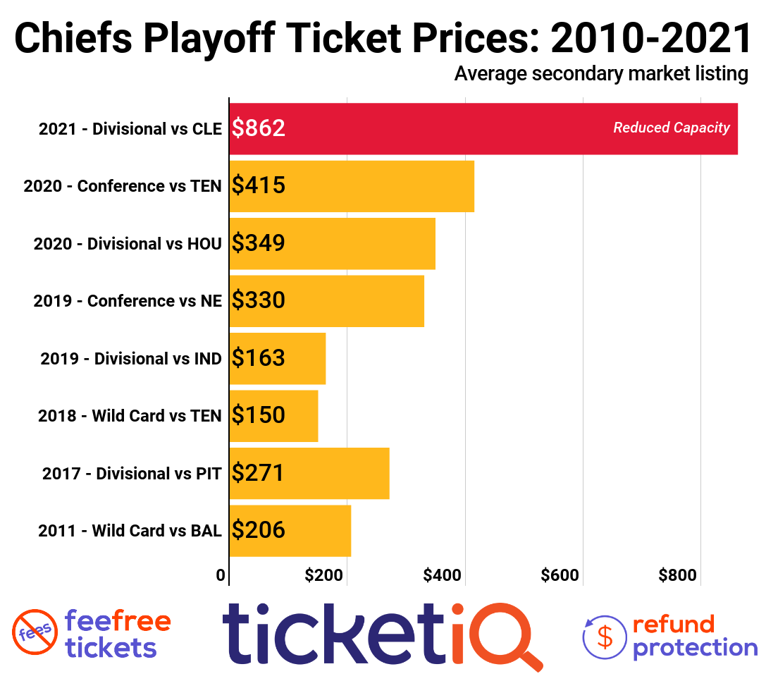chiefs-2019-home-game-2